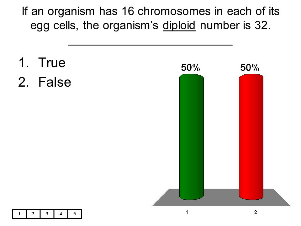 12345 If an organism has 16 chromosomes in each of its egg cells, the organism's diploid number is 32. _________________________ 1.True 2.False