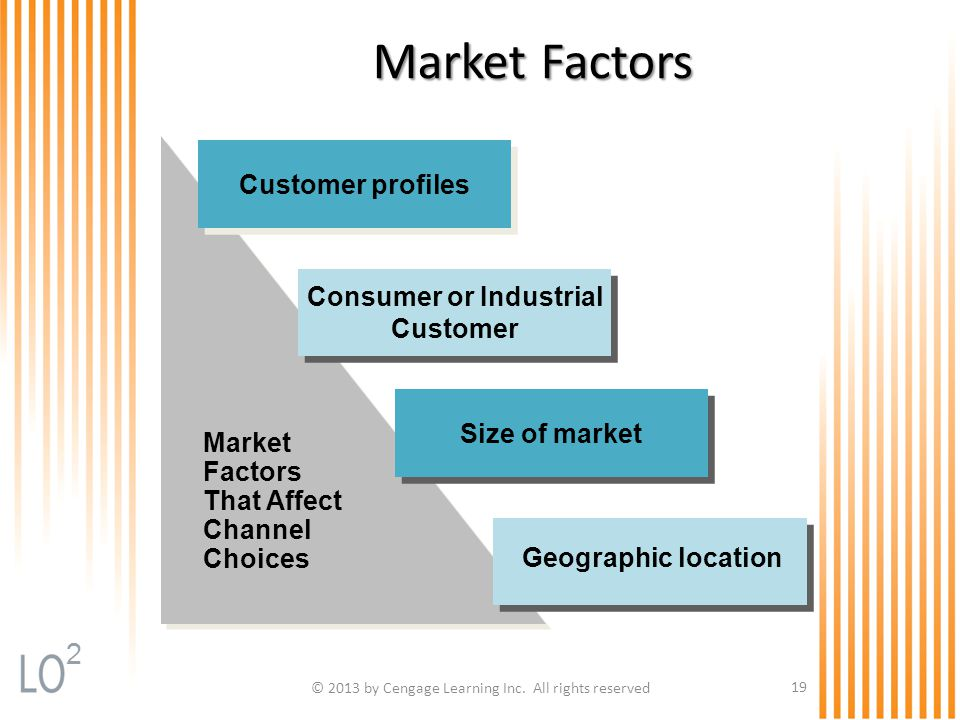 © 2013 by Cengage Learning Inc. All rights reserved 19 Market Factors Market Factors That Affect Channel Choices Market Factors That Affect Channel Ch