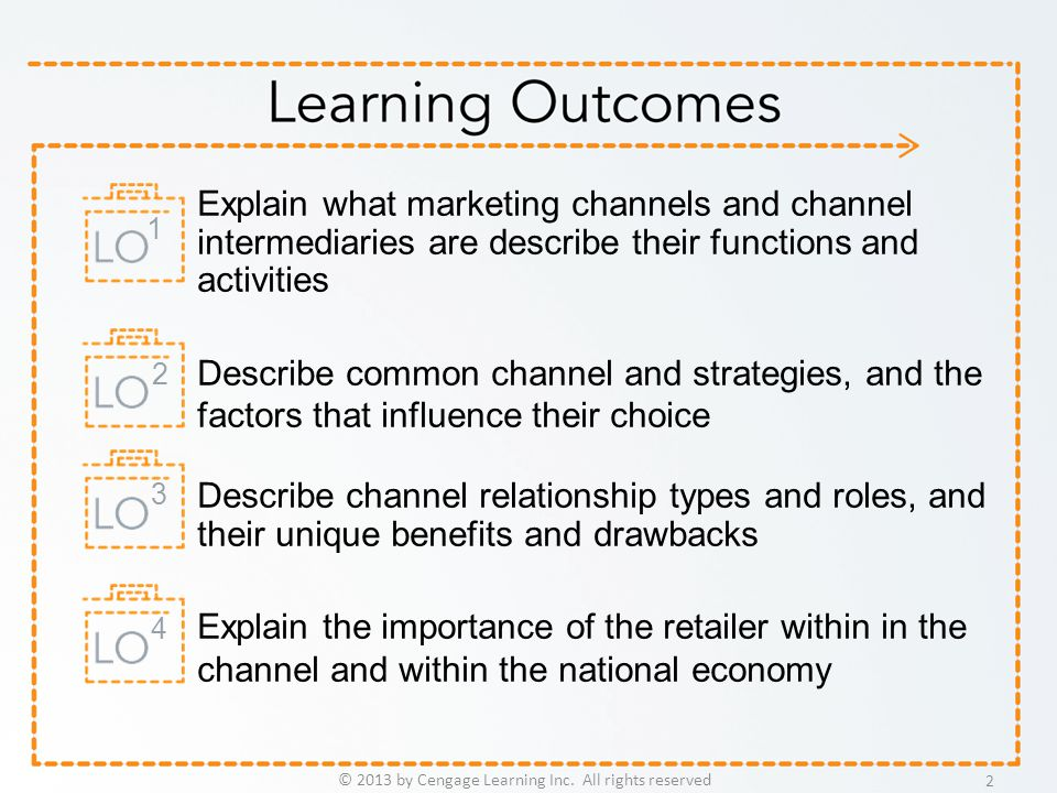 List the major tasks involved in developing a retail marketing strategy Retail Marketing Strategy © 2013 by Cengage Learning Inc.