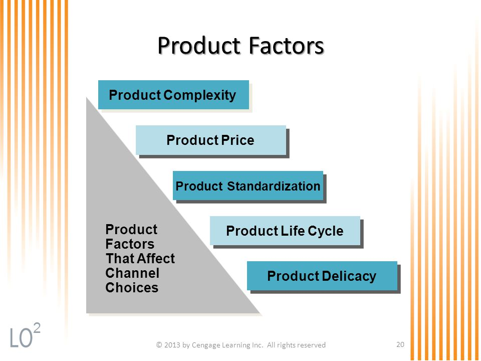 © 2013 by Cengage Learning Inc. All rights reserved 20 Product Factors Product Factors That Affect Channel Choices Product Factors That Affect Channel