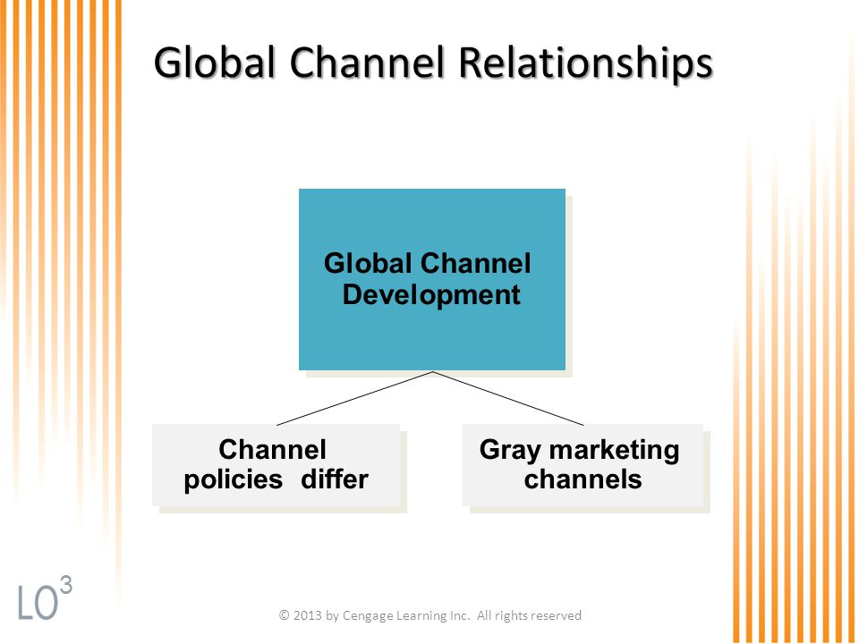 Global Channel Relationships 3 Global Channel Development Global Channel Development Channel policies differ Channel policies differ Gray marketing ch
