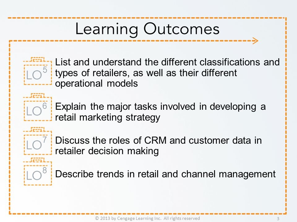 List and understand the different classifications and types of retailers, as well as their different operational models Explain the major tasks involv