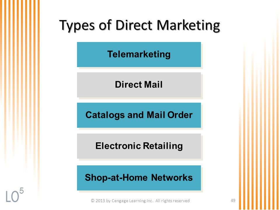 © 2013 by Cengage Learning Inc. All rights reserved 49 Types of Direct Marketing Catalogs and Mail Order Direct Mail Telemarketing Electronic Retailin