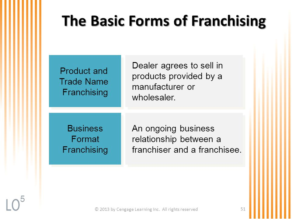 © 2013 by Cengage Learning Inc. All rights reserved 51 The Basic Forms of Franchising Product and Trade Name Franchising Dealer agrees to sell in prod