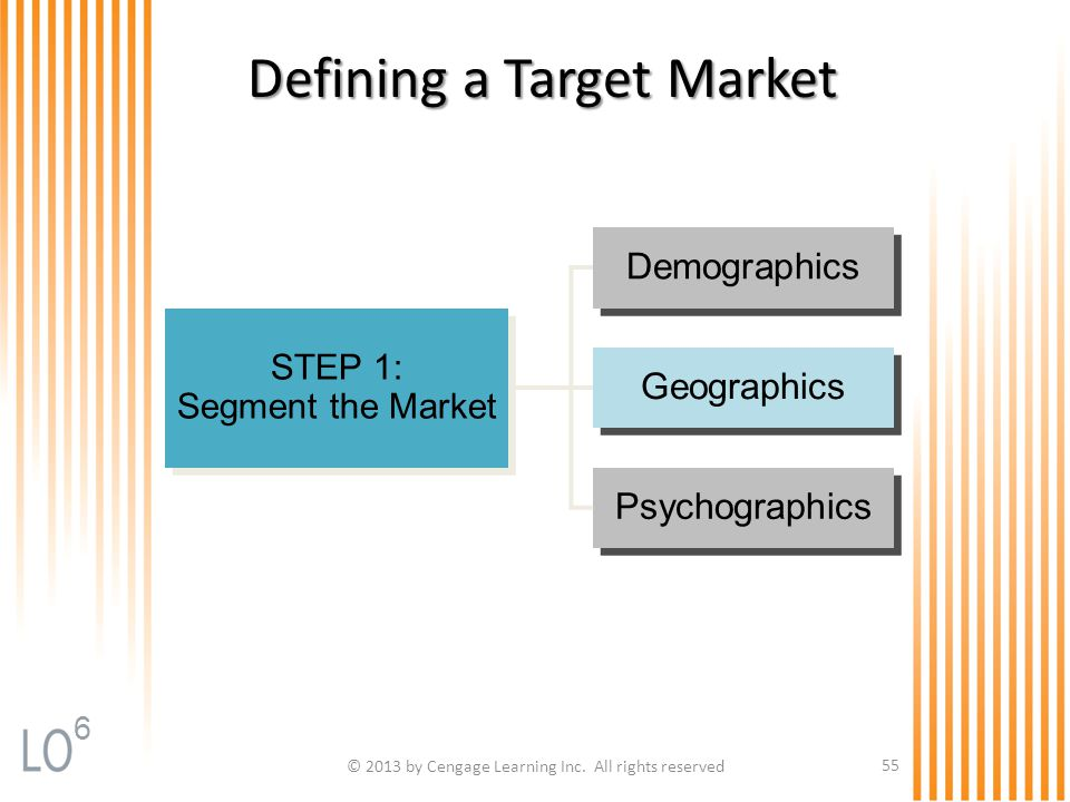 © 2013 by Cengage Learning Inc. All rights reserved 55 Defining a Target Market STEP 1: Segment the Market STEP 1: Segment the Market Demographics Geo