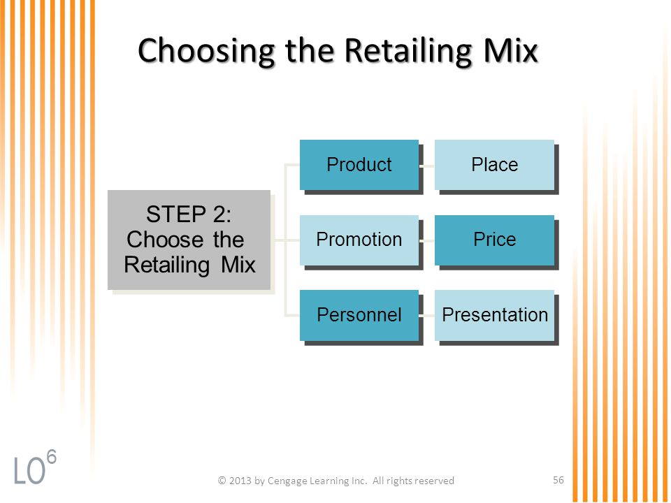 © 2013 by Cengage Learning Inc. All rights reserved 56 Choosing the Retailing Mix STEP 2: Choose the Retailing Mix STEP 2: Choose the Retailing Mix Pr