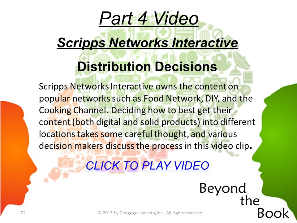 Part 4 Video Scripps Networks Interactive Distribution Decisions Scripps Networks Interactive owns the content on popular networks such as Food Networ
