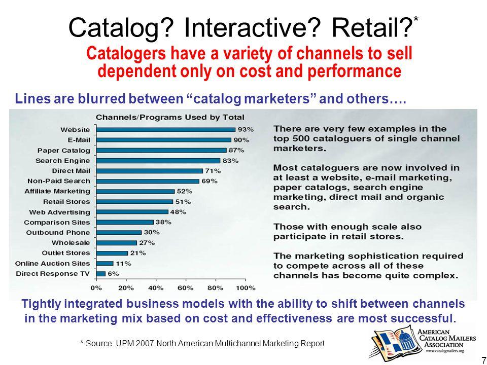 7 Catalog. Interactive. Retail.