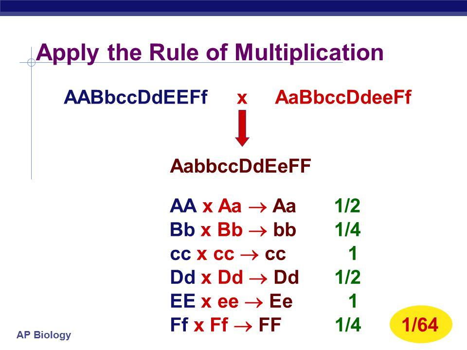 AP Biology Calculating probability in crosses Use rule of multiplication to predict crosses YyRr x yyrr ?% Yy x Rr x 1/4 1/16 yyrr x