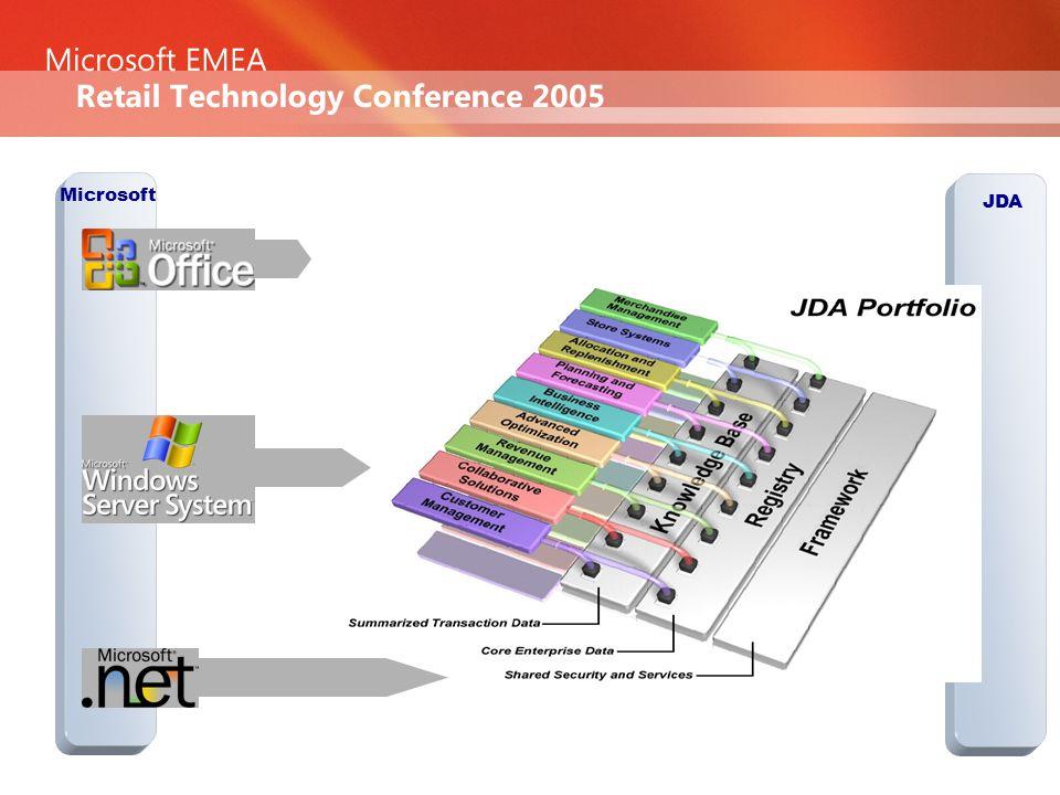 JDA Portfolio Retail #1 integrated suite on.Net JDA Microsoft JDA
