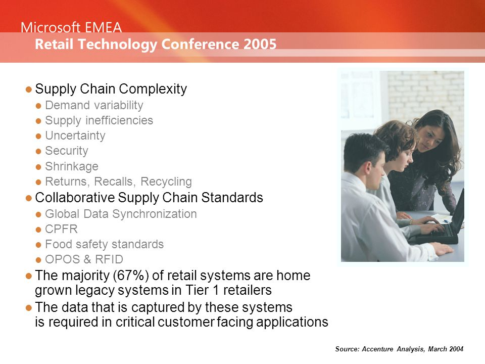 Supply Chain Business Environment Supply Chain Complexity Demand variability Supply inefficiencies Uncertainty Security Shrinkage Returns, Recalls, Recycling Collaborative Supply Chain Standards Global Data Synchronization CPFR Food safety standards OPOS & RFID The majority (67%) of retail systems are home grown legacy systems in Tier 1 retailers The data that is captured by these systems is required in critical customer facing applications Source: Accenture Analysis, March 2004
