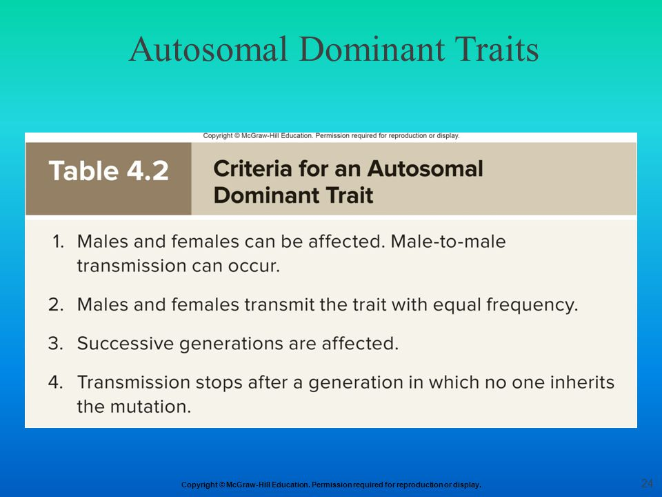 Copyright © McGraw-Hill Education. Permission required for reproduction or display. Autosomal Dominant Traits 24