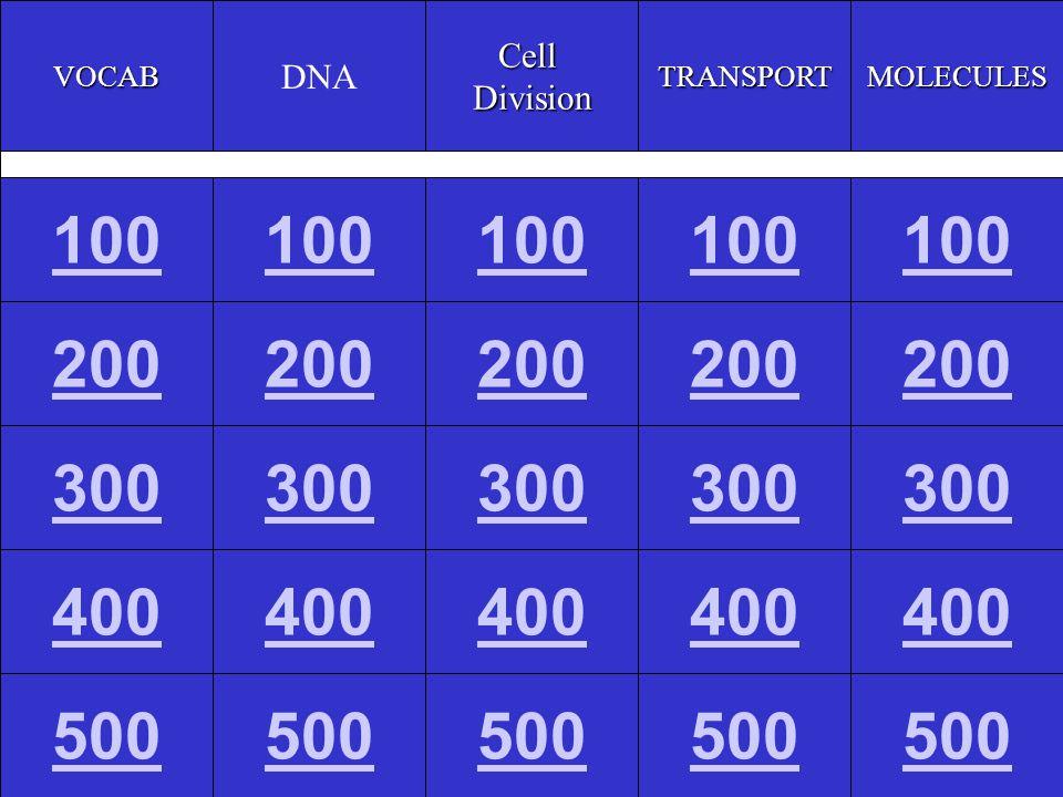 BIO I JEOPARDY #1 S2C06 Jeopardy Review