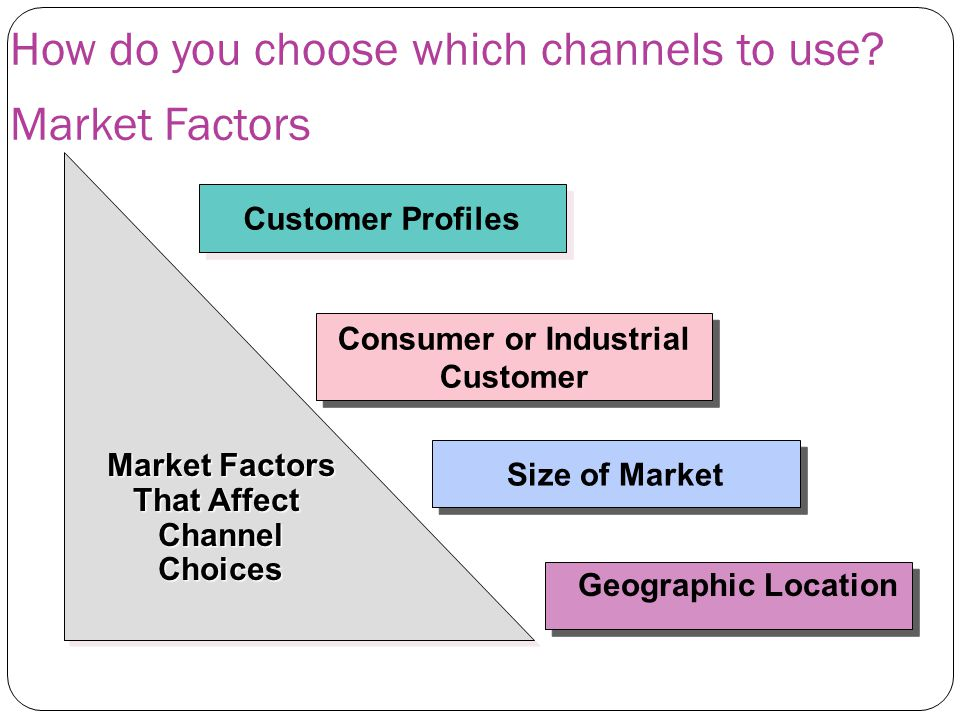 How do you choose which channels to use? Market Factors Market Factors That Affect Channel Choices Market Factors That Affect Channel Choices Customer