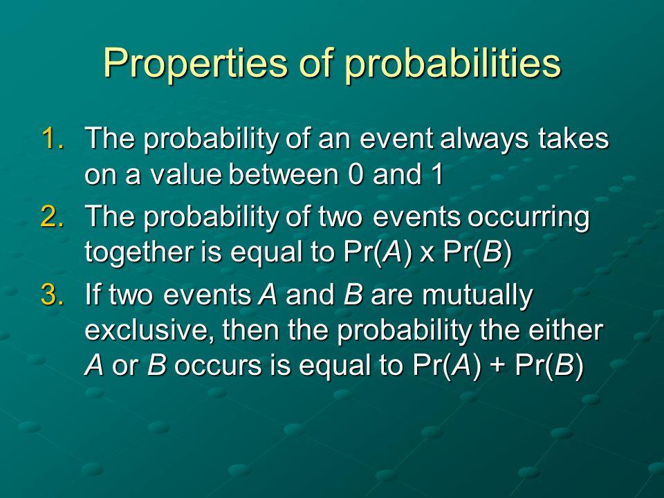 P: T/T;P/P;Y/Y;R/Rx t/t;p/p;y/y;r/r F1: T/t;P/p;Y/y;R/r F2.