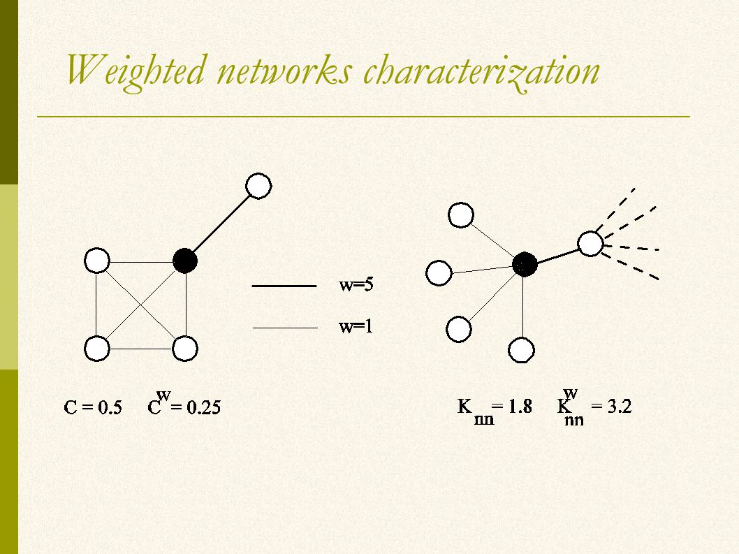 Weighted networks characterization
