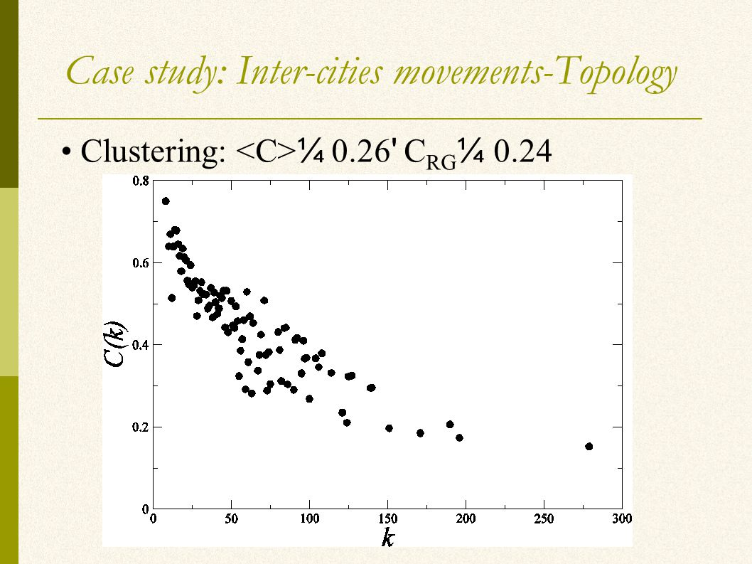 Case study: Inter-cities movements-Topology Clustering: ¼ 0.26 C RG ¼ 0.24