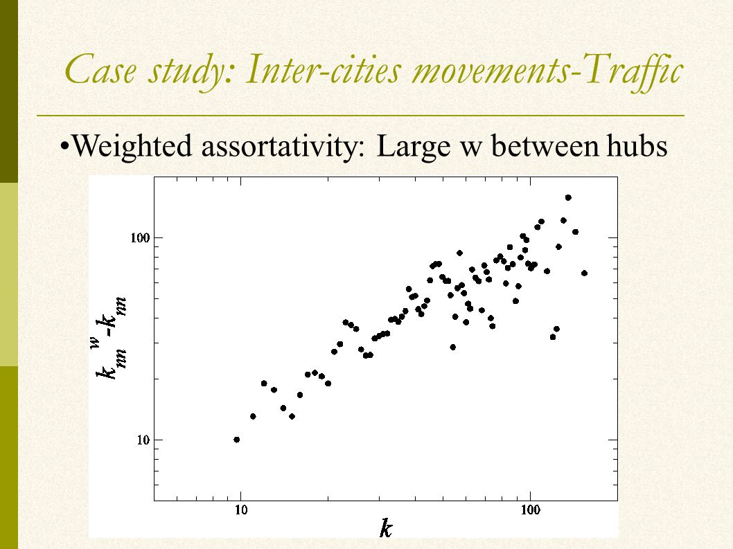 Case study: Inter-cities movements-Traffic Weighted assortativity: Large w between hubs