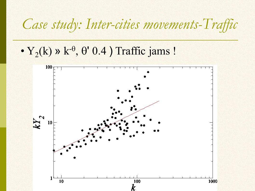 Case study: Inter-cities movements-Traffic Y 2 (k) » k - ,  0.4 ) Traffic jams !