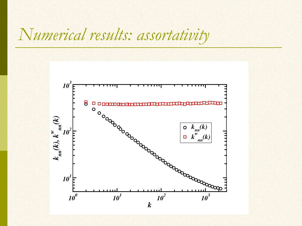 Numerical results: assortativity