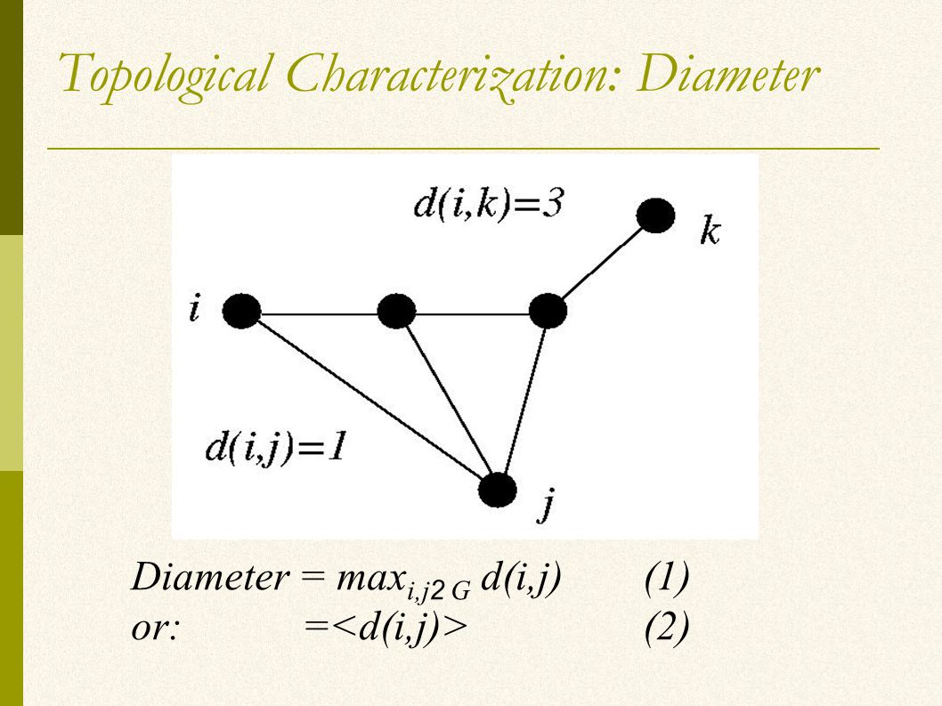 Topological Characterization: Diameter Diameter = max i,j 2 G d(i,j)(1) or:= (2)