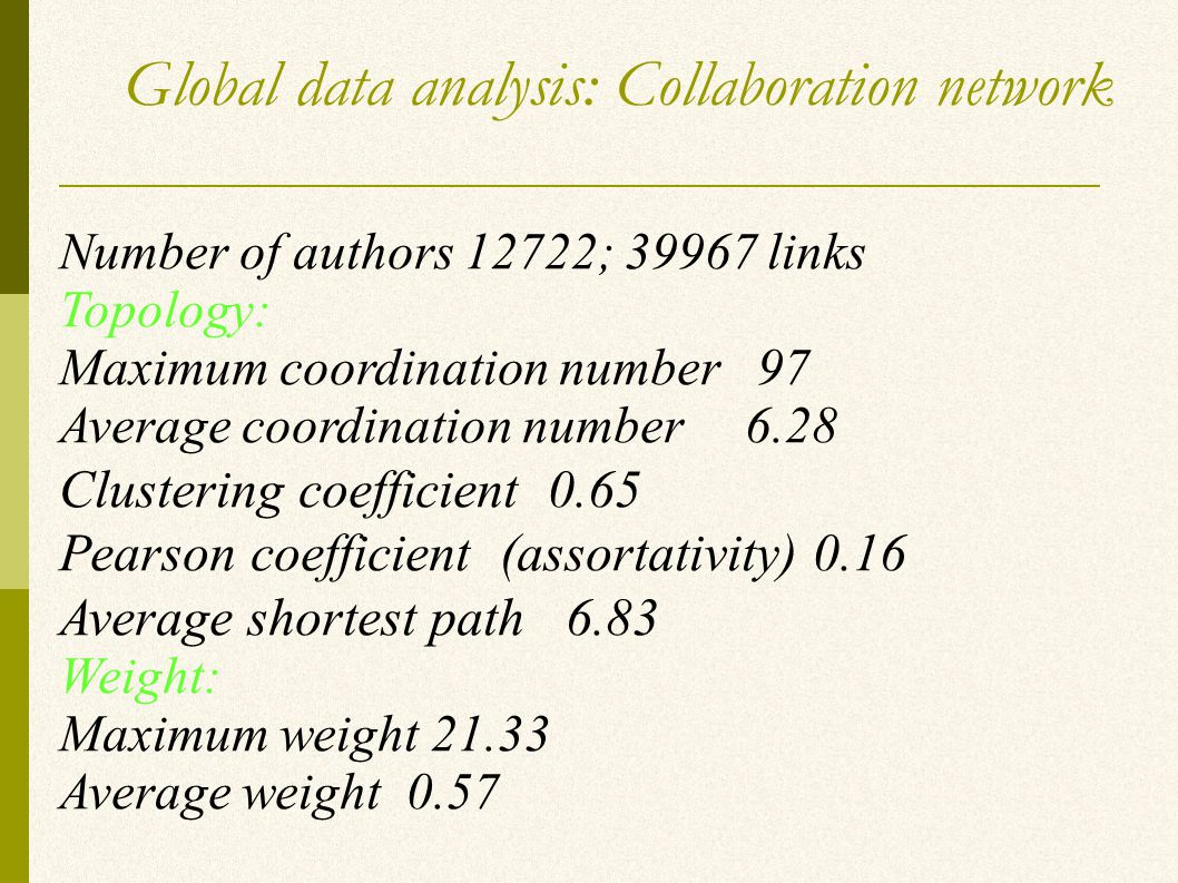 Global data analysis: Collaboration network Number of authors 12722; 39967 links Topology: Maximum coordination number 97 Average coordination number 6.28 Clustering coefficient 0.65 Pearson coefficient (assortativity) 0.16 Average shortest path 6.83 Weight: Maximum weight 21.33 Average weight 0.57