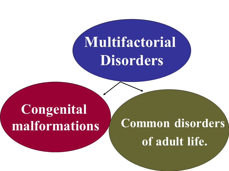 Multifactorial Disorders Congenital malformations Common disorders of adult life.