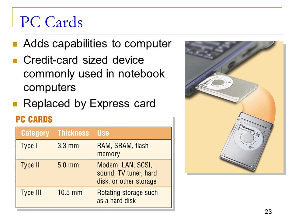 23 PC Cards Adds capabilities to computer Credit-card sized device commonly used in notebook computers Replaced by Express card