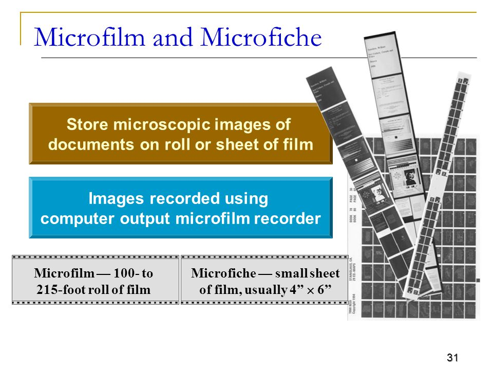 31 Microfilm and Microfiche Images recorded using computer output microfilm recorder Store microscopic images of documents on roll or sheet of film Microfilm — 100- to 215-foot roll of film Microfiche — small sheet of film, usually 4  6