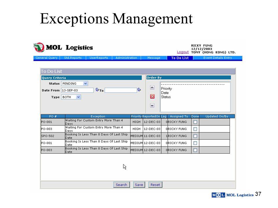 37 Exceptions Management
