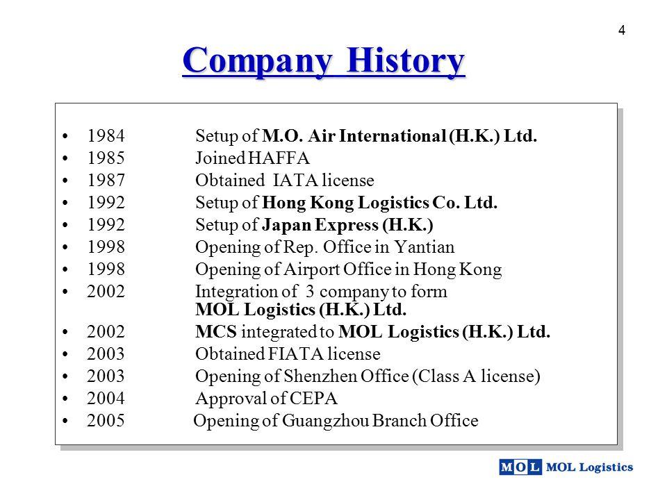 4 Company History 1984 Setup of M.O. Air International (H.K.) Ltd. 1985Joined HAFFA 1987 Obtained IATA license 1992Setup of Hong Kong Logistics Co. Lt