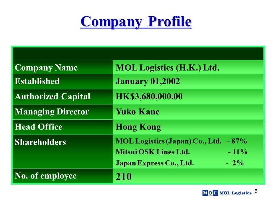 5 Company Profile Company NameMOL Logistics (H.K.) Ltd. EstablishedJanuary 01,2002 Authorized CapitalHK$3,680,000.00 Managing DirectorYuko Kane Head O