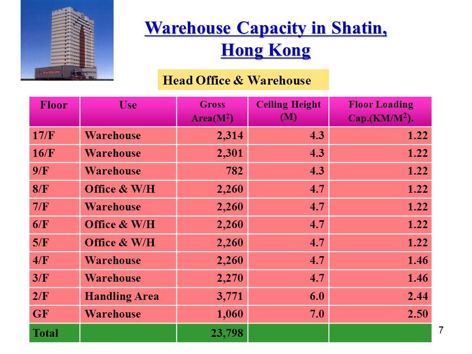 7 Head Office & Warehouse FloorUse Gross Area(M 2 ) Ceiling Height (M) Floor Loading Cap.(KM/M 2 ). 17/FWarehouse2,3144.31.22 16/FWarehouse2,3014.31.2