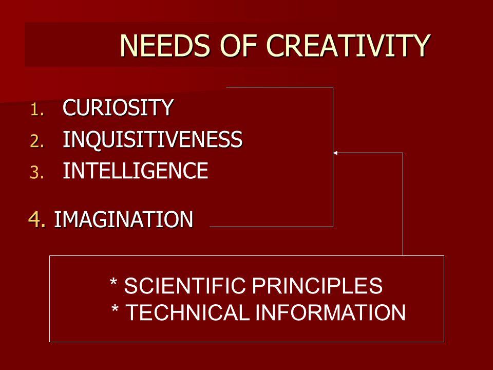 NEEDS OF CREATIVITY NEEDS OF CREATIVITY 1. CURIOSITY 2.