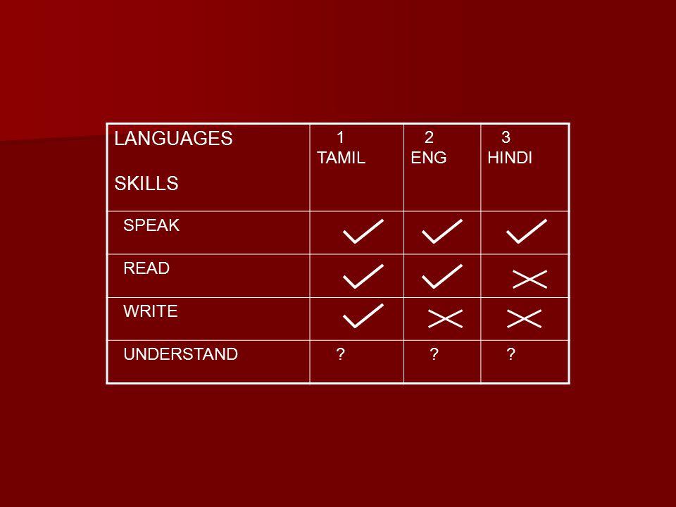 LANGUAGES SKILLS 1 TAMIL 2 ENG 3 HINDI SPEAK READ WRITE UNDERSTAND