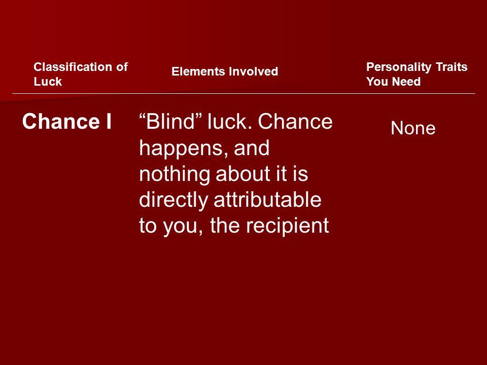 Blind luck.
