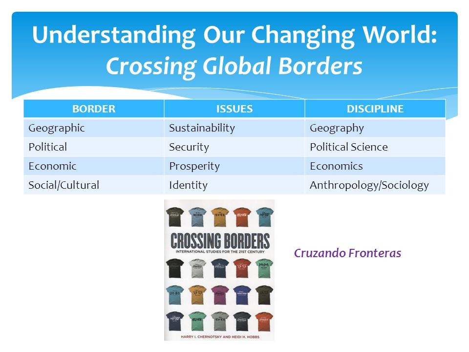 Understanding Our Changing World: Crossing Global Borders BORDERISSUESDISCIPLINE GeographicSustainabilityGeography PoliticalSecurityPolitical Science EconomicProsperityEconomics Social/CulturalIdentityAnthropology/Sociology Cruzando Fronteras