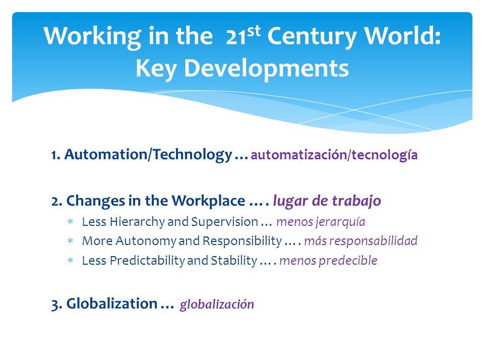 1. Automation/Technology … automatización/tecnología 2.