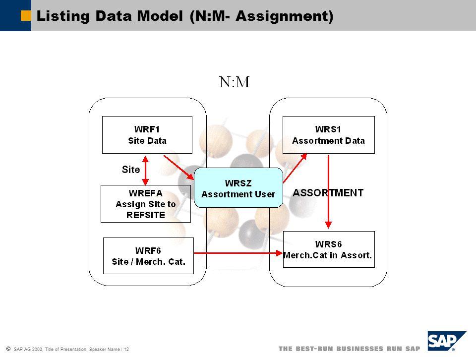  SAP AG 2003, Title of Presentation, Speaker Name / 12 Listing Data Model (N:M- Assignment)