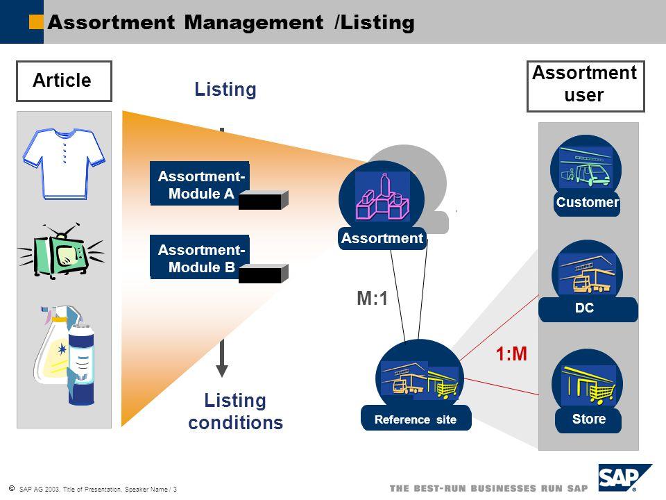  SAP AG 2003, Title of Presentation, Speaker Name / 3 Assortment Management /Listing Article Assortment- Module A Assortment- Module B Filiale Store DC Listing Assortment user Verteilzentrum Reference site 1:M M:1 Listing conditions Assortment Kunde Customer