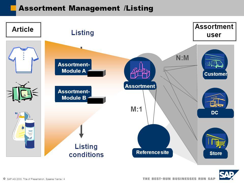  SAP AG 2003, Title of Presentation, Speaker Name / 4 Assortment Management /Listing Article Assortment- Module A Assortment- Module B Listing Assortment user N:M M:1 Listing conditions Filiale Store DC Kunde Customer Verteilzentrum Reference site Assortment