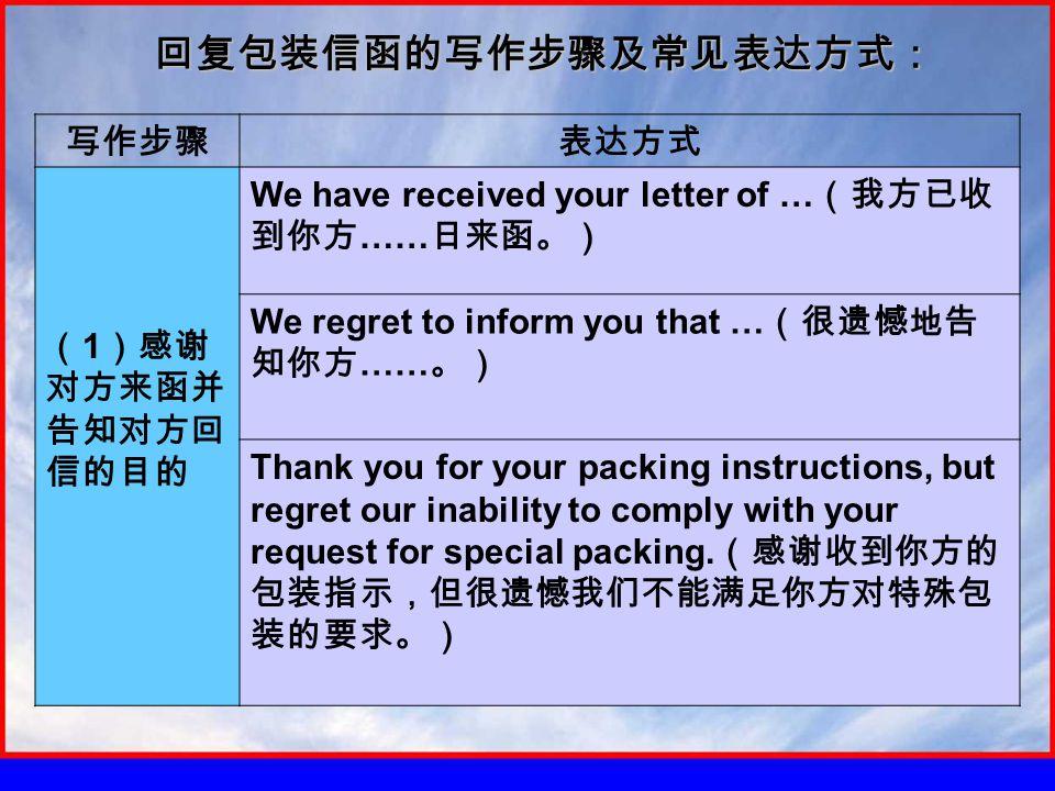 回复包装信函的写作步骤及常见表达方式: 写作步骤表达方式 ( 1 )感谢 对方来函并 告知对方回 信的目的 We have received your letter of … (我方已收 到你方 …… 日来函。) We regret to inform you that … (很遗憾地告 知你方 …… 。) Thank you for your packing instructions, but regret our inability to comply with your request for special packing.