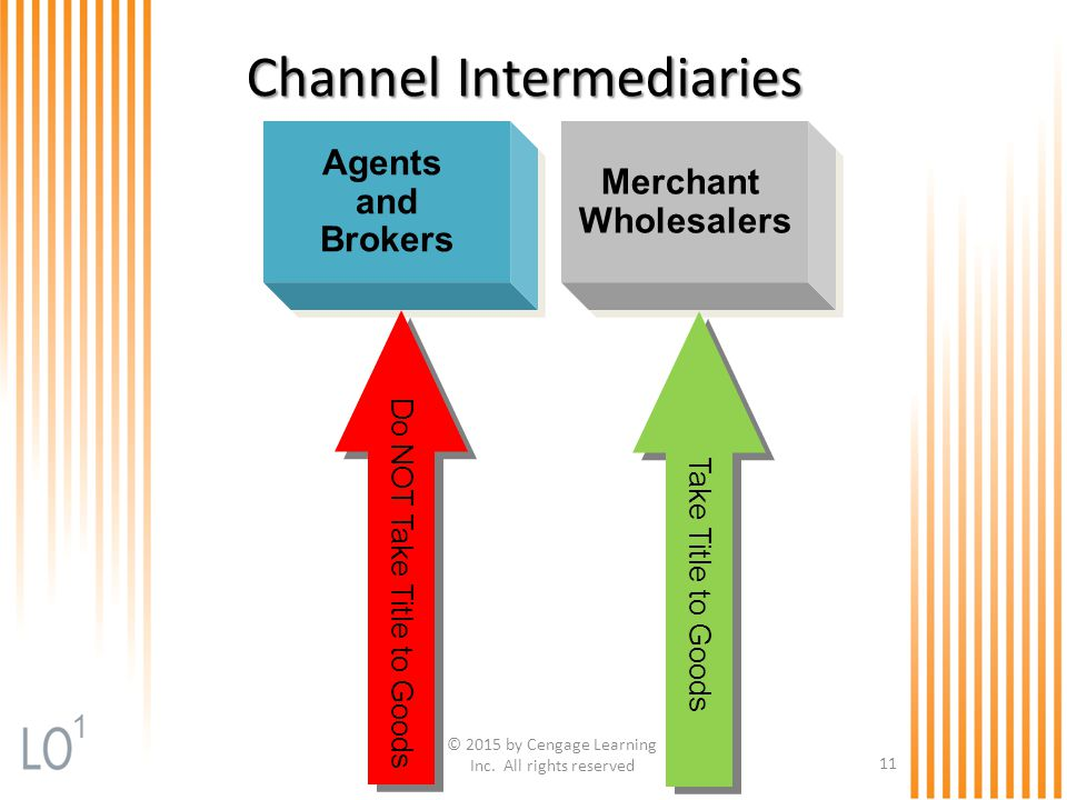 © 2015 by Cengage Learning Inc. All rights reserved 11 Channel Intermediaries Merchant Wholesalers Merchant Wholesalers Agents and Brokers Agents and