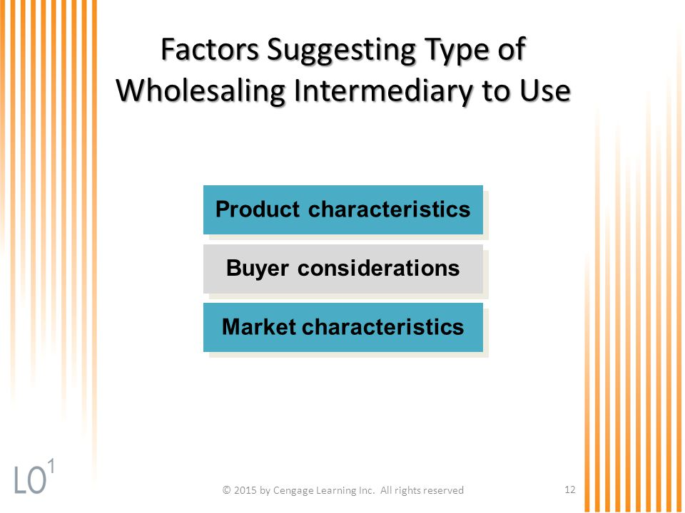 © 2015 by Cengage Learning Inc. All rights reserved 12 Factors Suggesting Type of Wholesaling Intermediary to Use Product characteristics Buyer consid