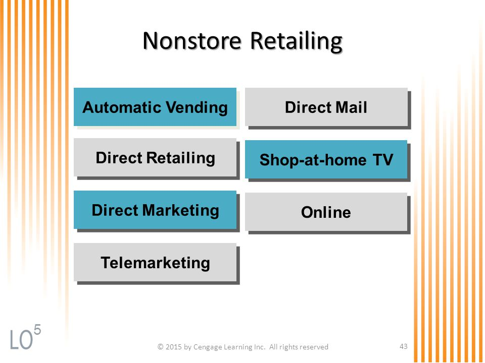 © 2015 by Cengage Learning Inc. All rights reserved 43 Nonstore Retailing Automatic Vending Direct Retailing Direct Marketing Telemarketing 5 Direct M