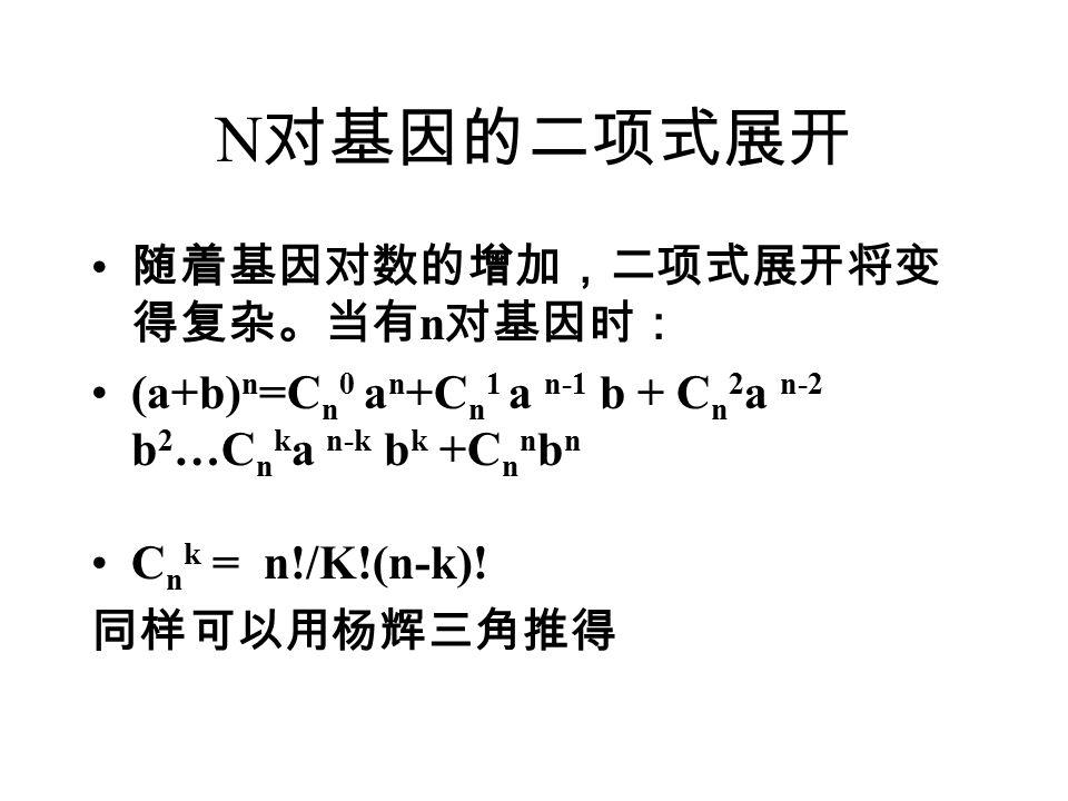 N 对基因的二项式展开 随着基因对数的增加,二项式展开将变 得复杂。当有 n 对基因时: (a+b) n =C n 0 a n +C n 1 a n-1 b + C n 2 a n-2 b 2 …C n k a n-k b k +C n n b n C n k = n!/K!(n-k).