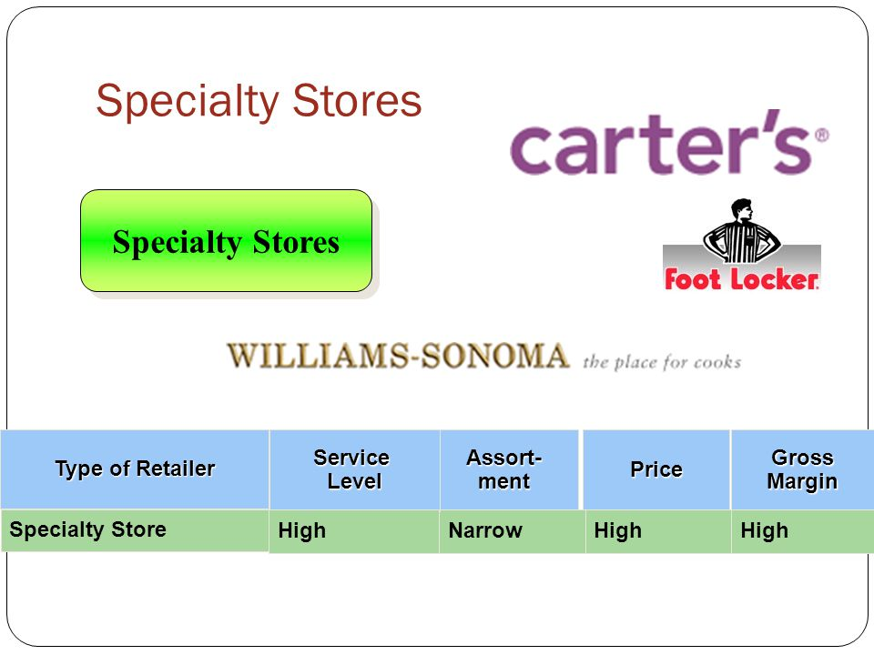 Specialty Stores Assort-mentPrice Gross Margin NarrowHigh Type of Retailer Specialty Store ServiceLevel High