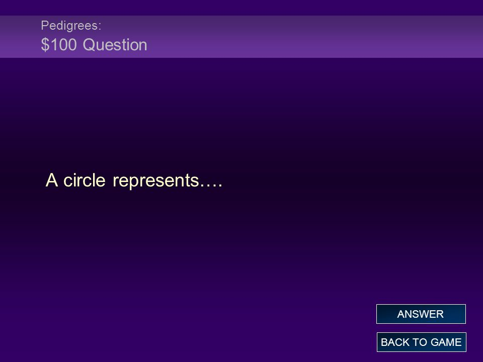 Pedigrees: $100 Question BACK TO GAME ANSWER A circle represents….