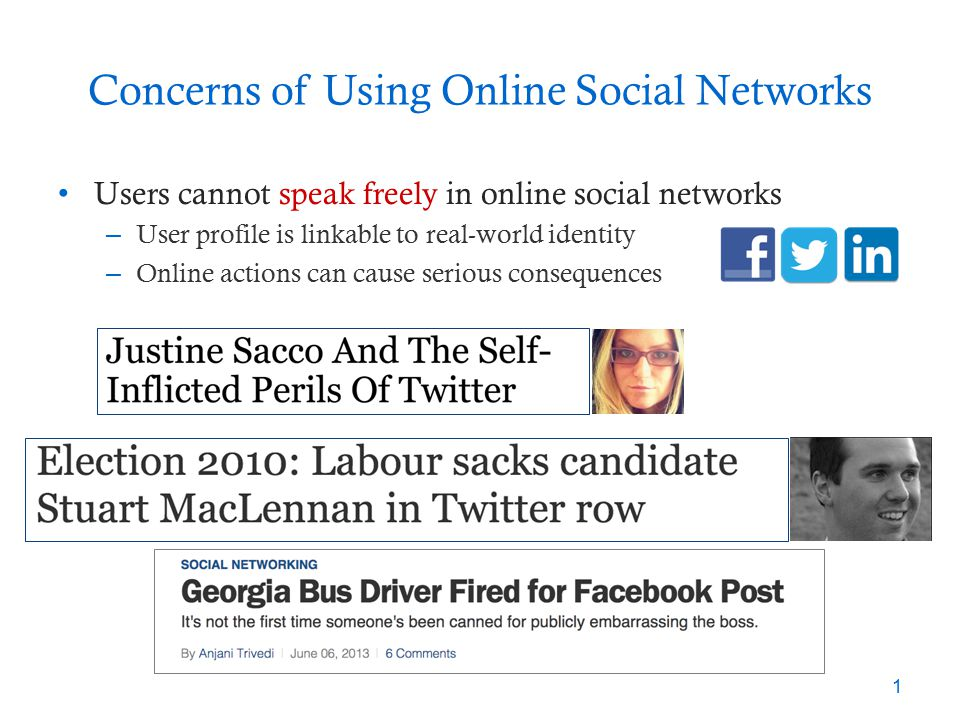 Concerns of Using Online Social Networks Users cannot speak freely in online social networks – User profile is linkable to real-world identity – Onlin
