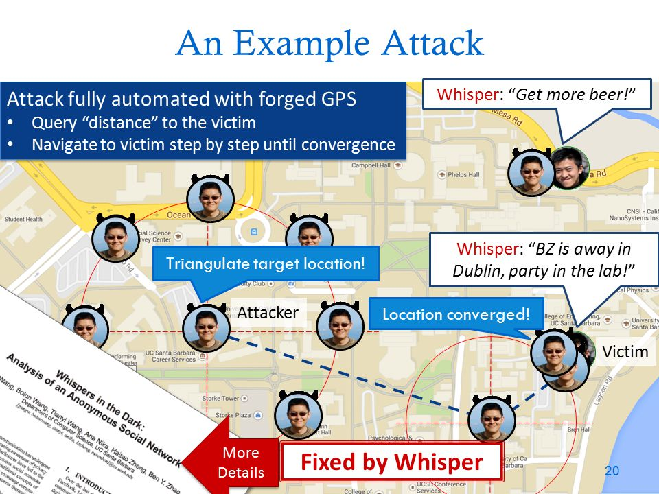 """20 An Example Attack Victim Attacker Whisper: """"BZ is away in Dublin, party in the lab!"""" Attack fully automated with forged GPS Query """"distance"""" to the"""
